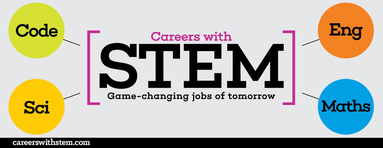 CareerswithSTEM.com